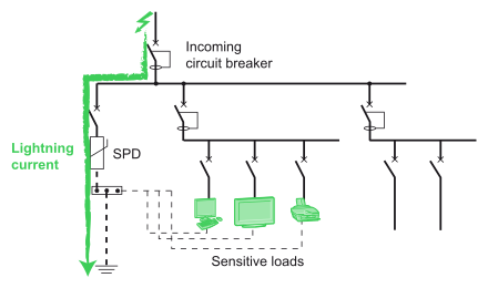 Surge protection system in parallel